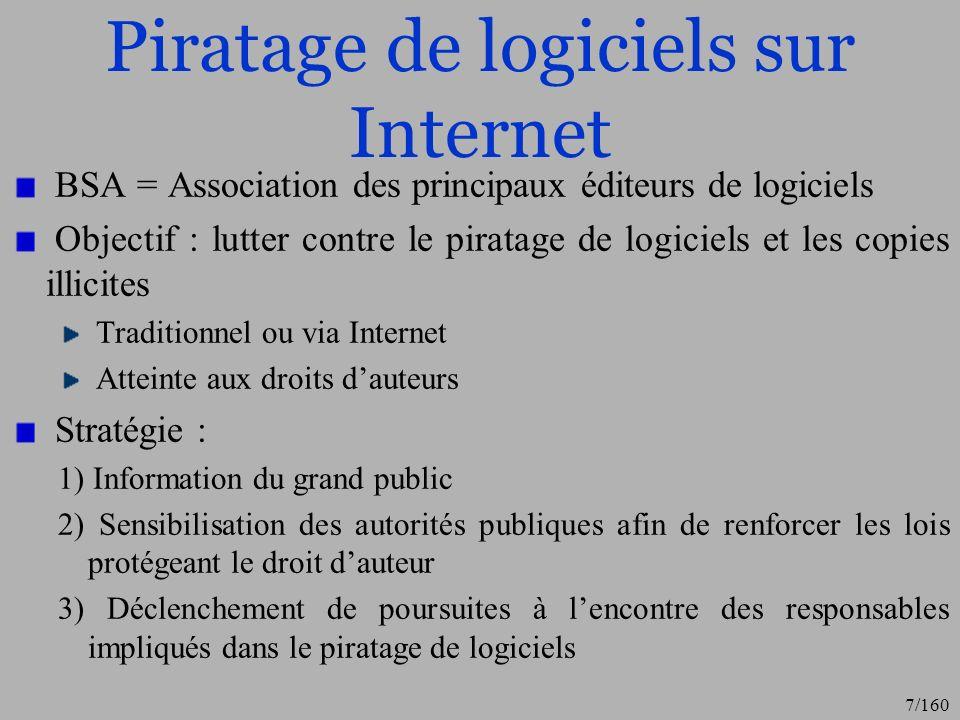 Piratage de logiciels sur Internet