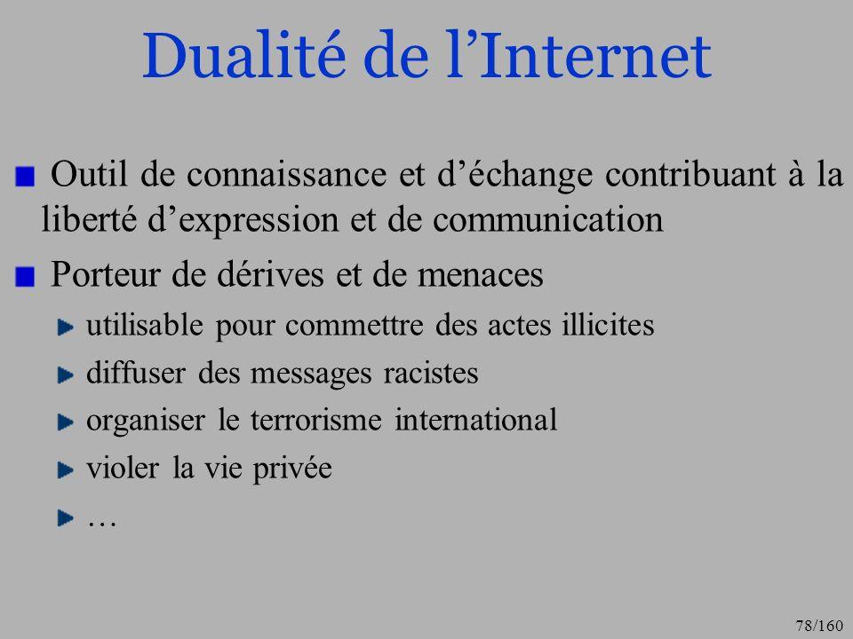 Dualité de l'InternetOutil de connaissance et d'échange contribuant à la liberté d'expression et de communication.