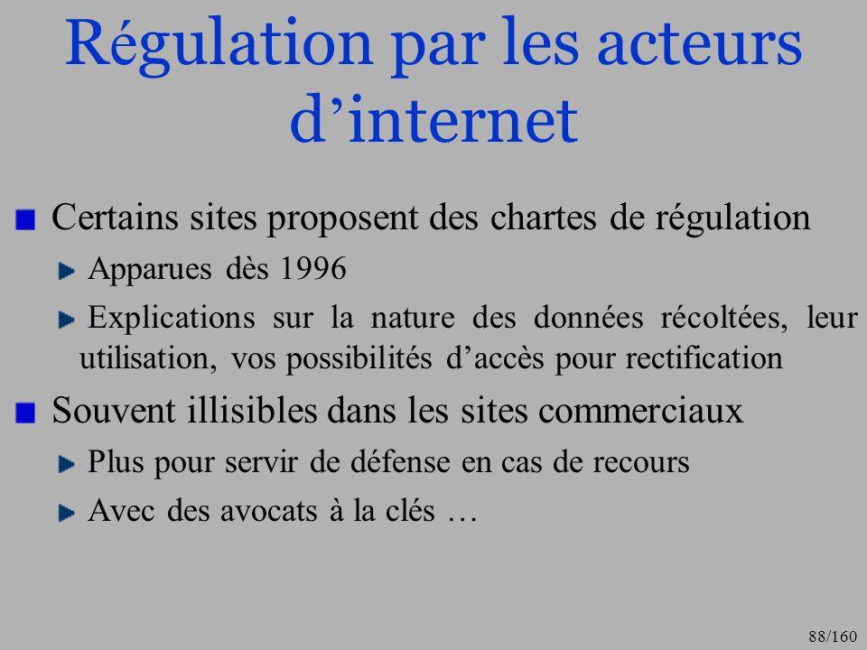 Régulation par les acteurs d'internet