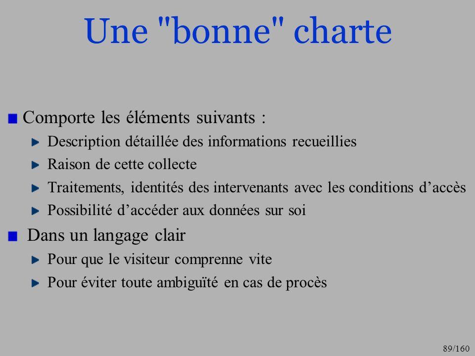 Une bonne charte Comporte les éléments suivants :