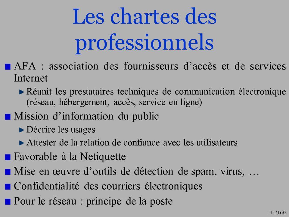 Les chartes des professionnels