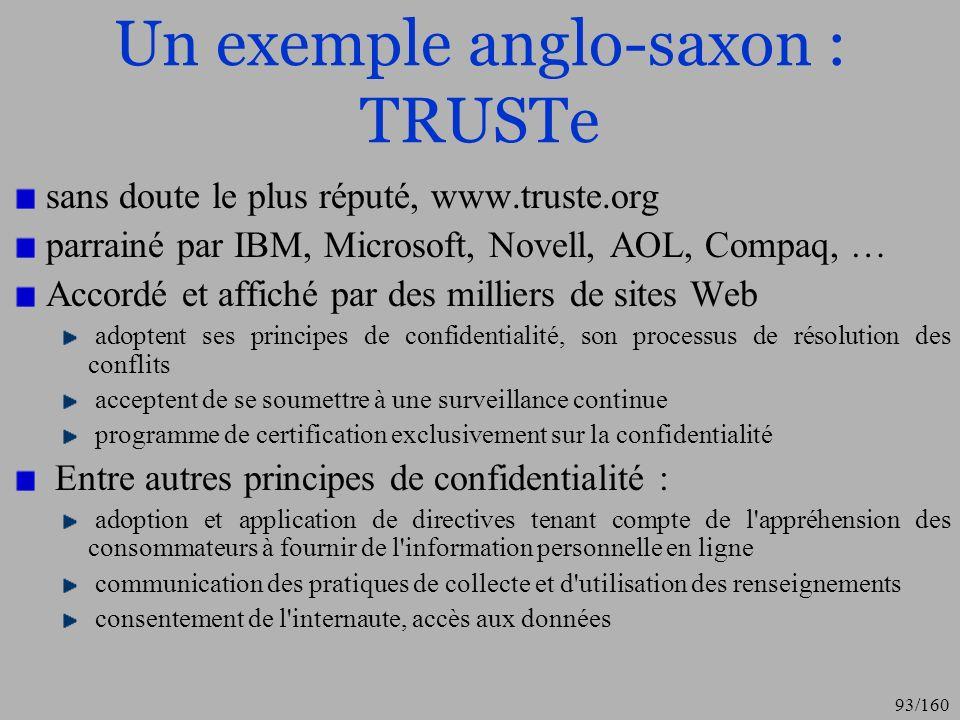 Un exemple anglo-saxon : TRUSTe