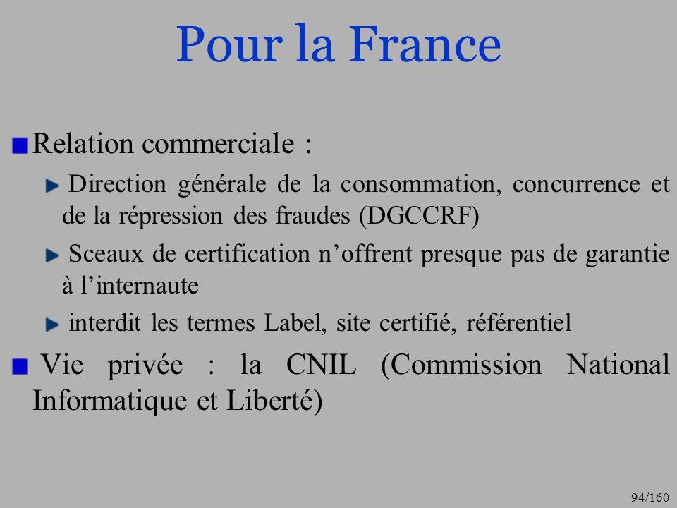 Pour la France Relation commerciale :