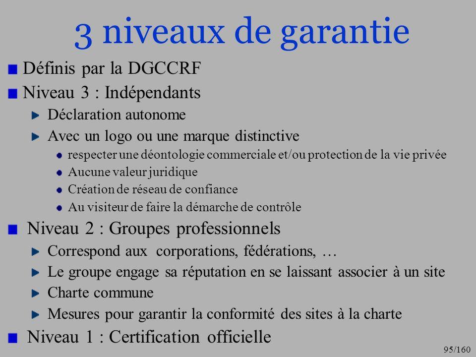 3 niveaux de garantie Définis par la DGCCRF Niveau 3 : Indépendants