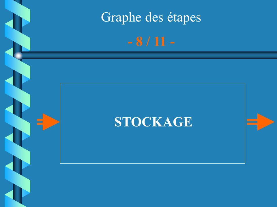 Graphe des étapes - 8 / 11 - STOCKAGE