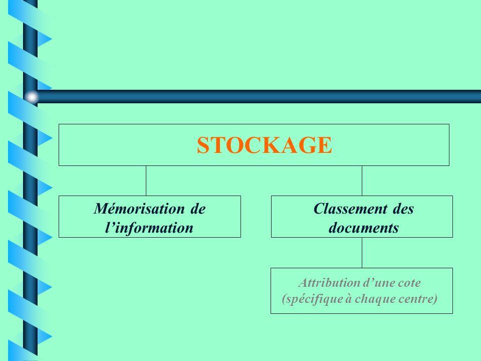 STOCKAGE Mémorisation de l'information Classement des documents