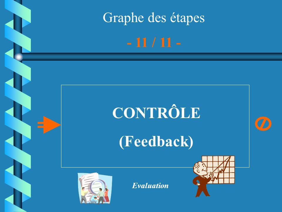 Graphe des étapes - 11 / 11 - CONTRÔLE (Feedback) Evaluation