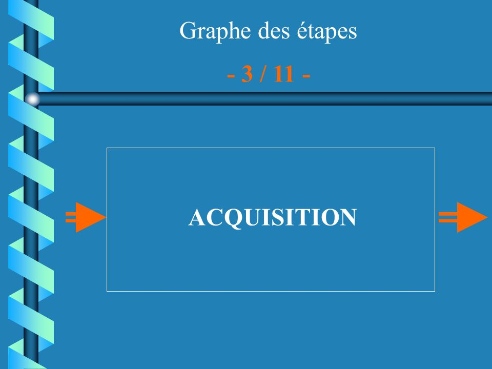 Graphe des étapes - 3 / 11 - ACQUISITION