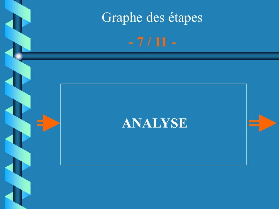 Graphe des étapes - 7 / 11 - ANALYSE