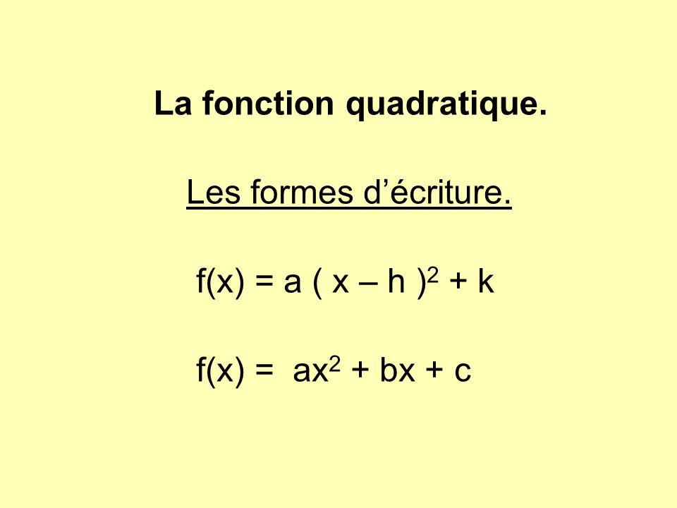La fonction quadratique.
