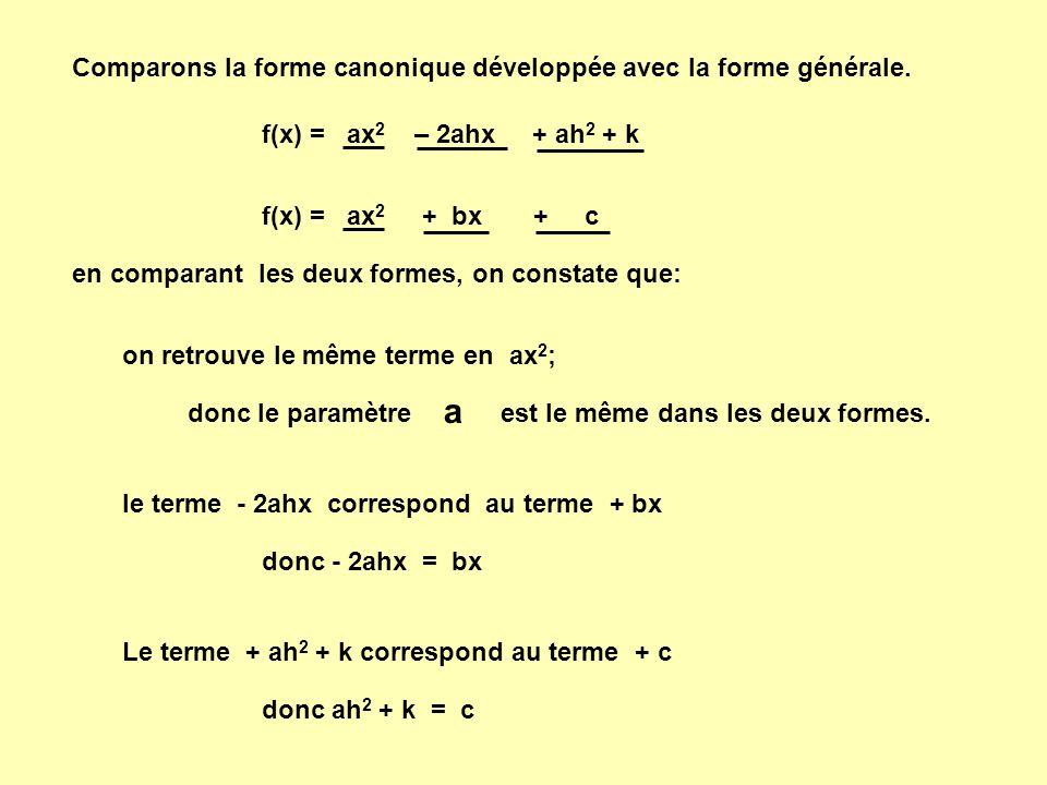 a Comparons la forme canonique développée avec la forme générale.
