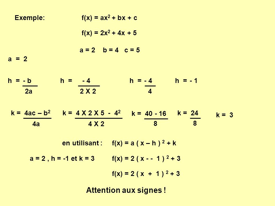 Attention aux signes ! Exemple: f(x) = ax2 + bx + c