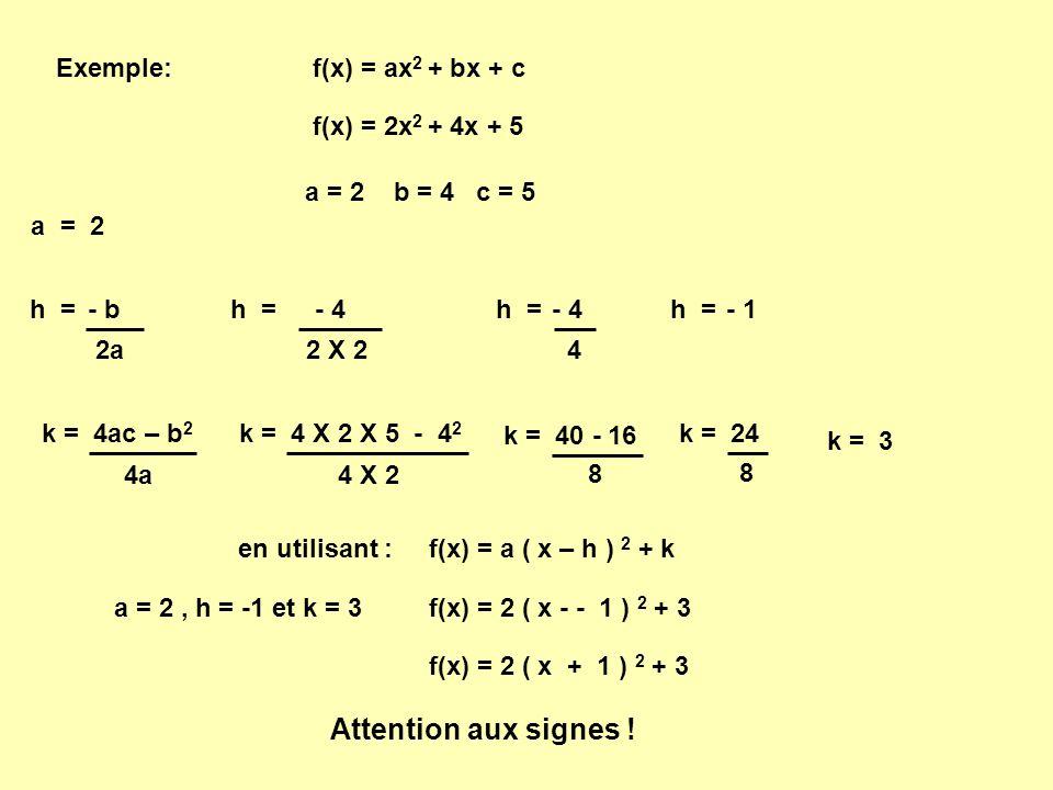 Attention aux signes ! Exemple: f(x) = ax2 + bx + c