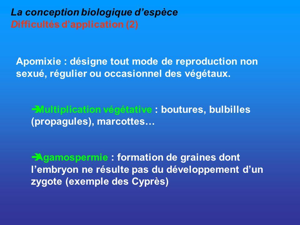 La conception biologique d'espèce Difficultés d'application (2)