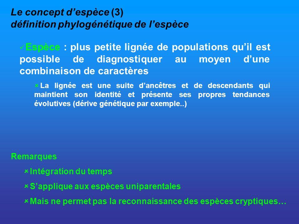 Le concept d'espèce (3) définition phylogénétique de l'espèce