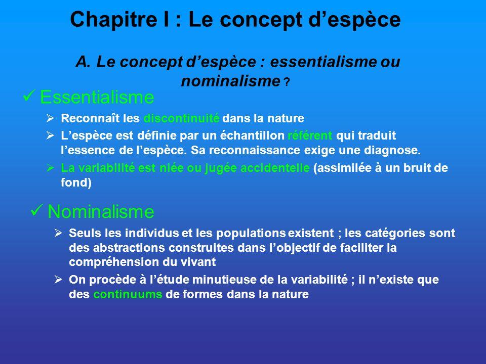 Chapitre I : Le concept d'espèce A