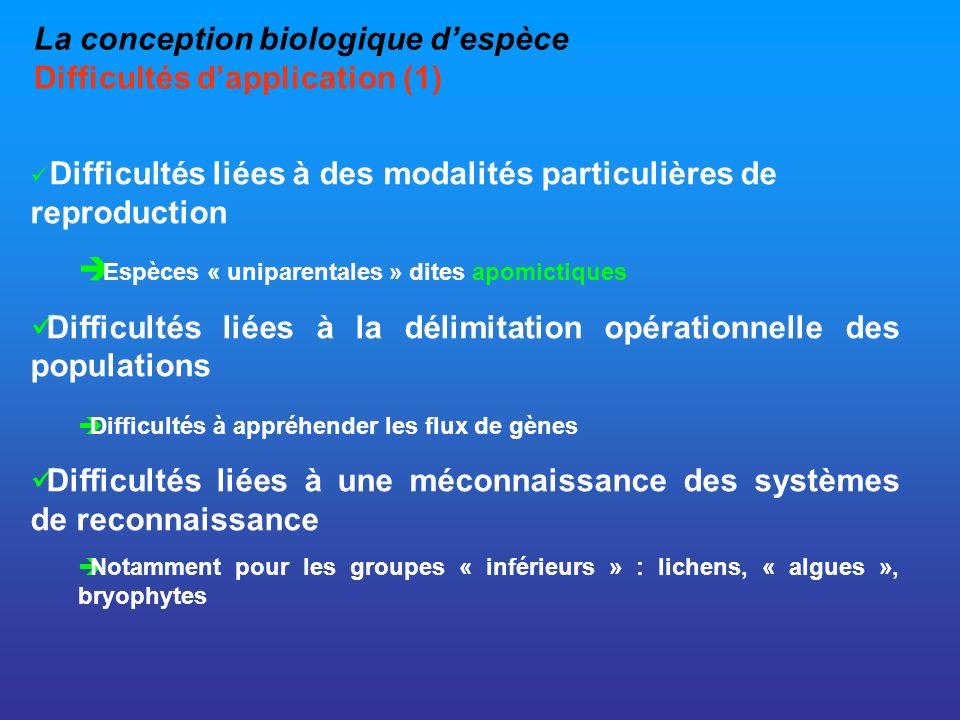 La conception biologique d'espèce Difficultés d'application (1)