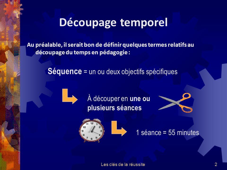 Découpage temporel Séquence = un ou deux objectifs spécifiques