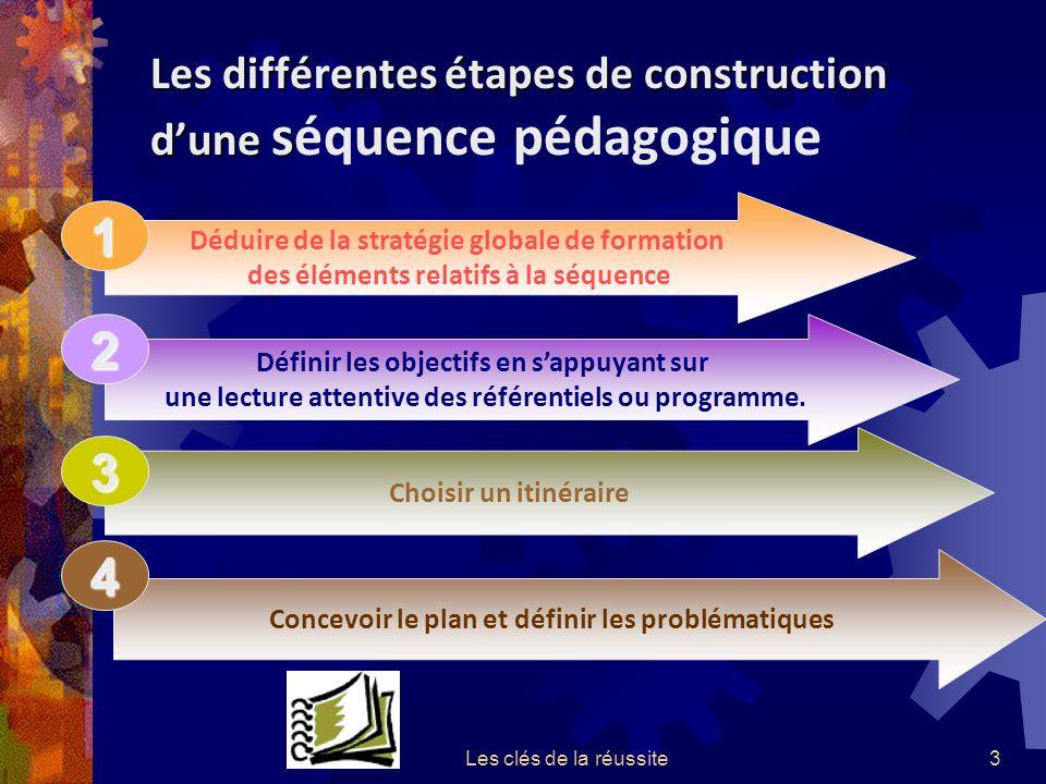 Les différentes étapes de construction d'une séquence pédagogique