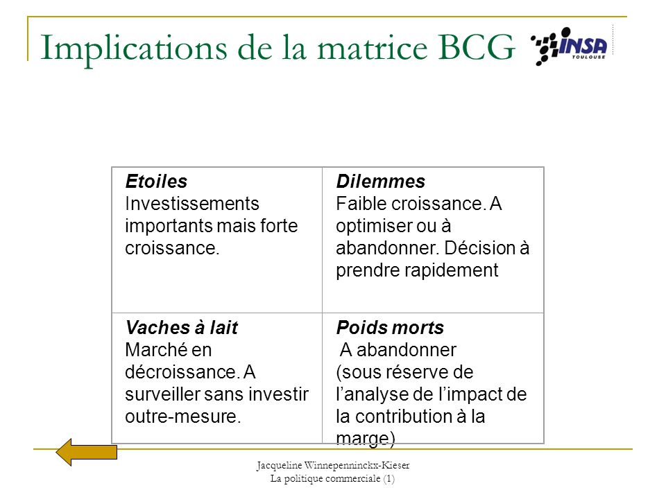 Implications de la matrice BCG