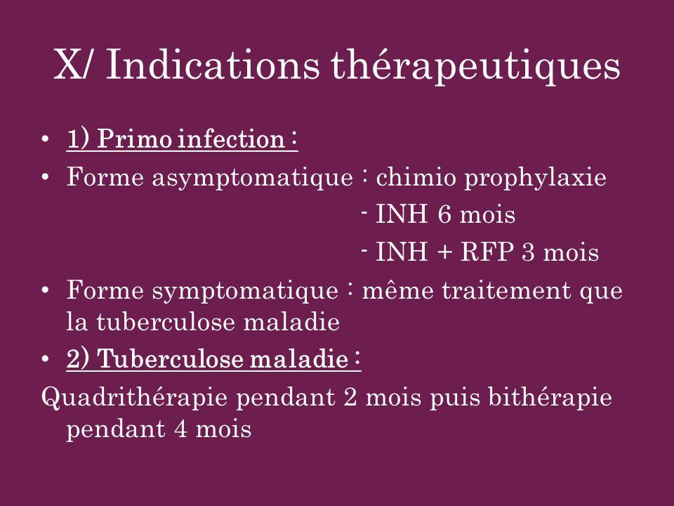 X/ Indications thérapeutiques