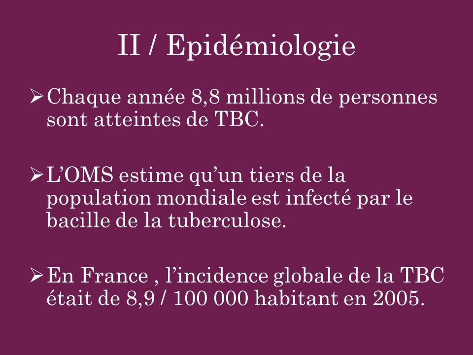 II / Epidémiologie Chaque année 8,8 millions de personnes sont atteintes de TBC.