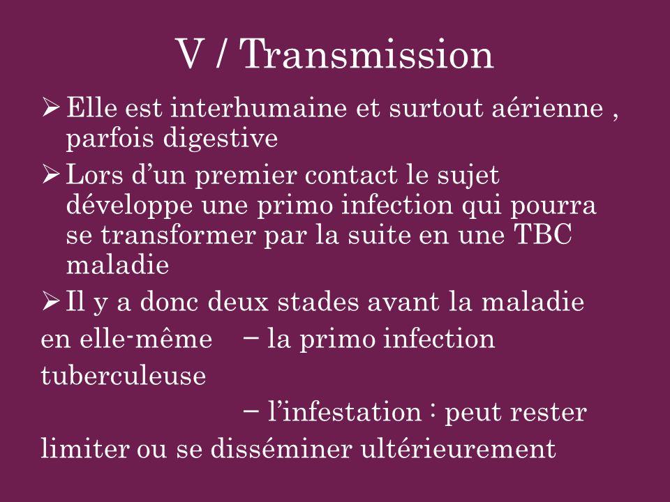 V / Transmission Elle est interhumaine et surtout aérienne , parfois digestive.