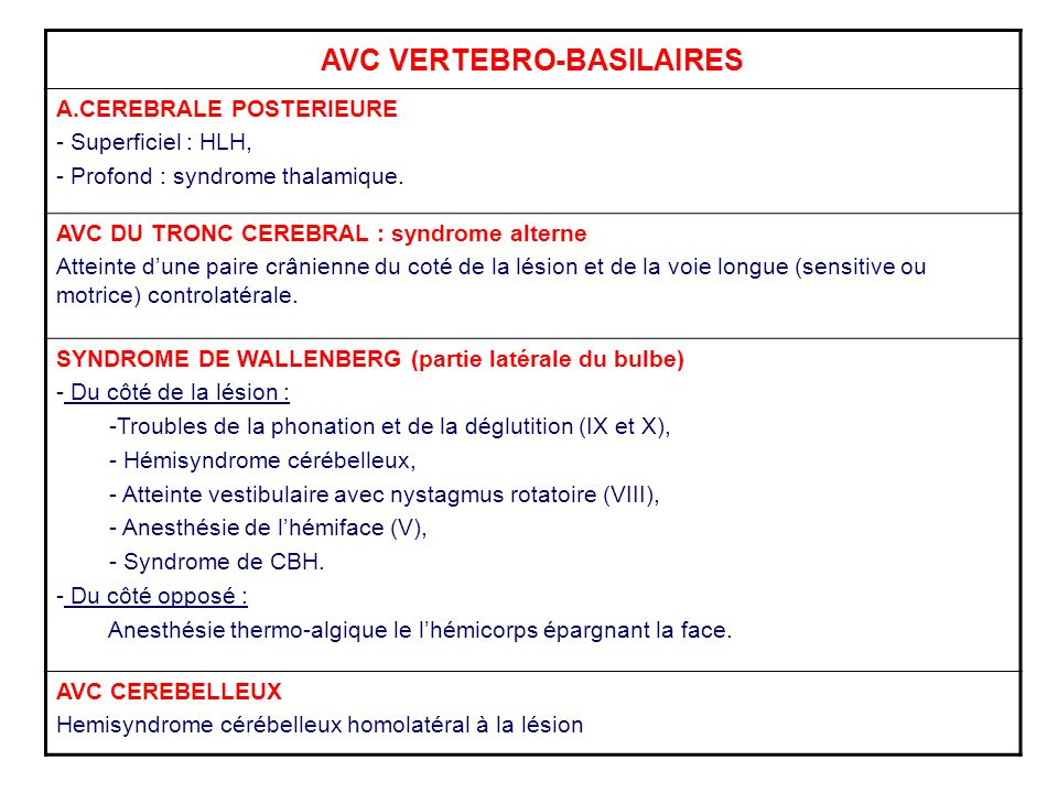 AVC VERTEBRO-BASILAIRES