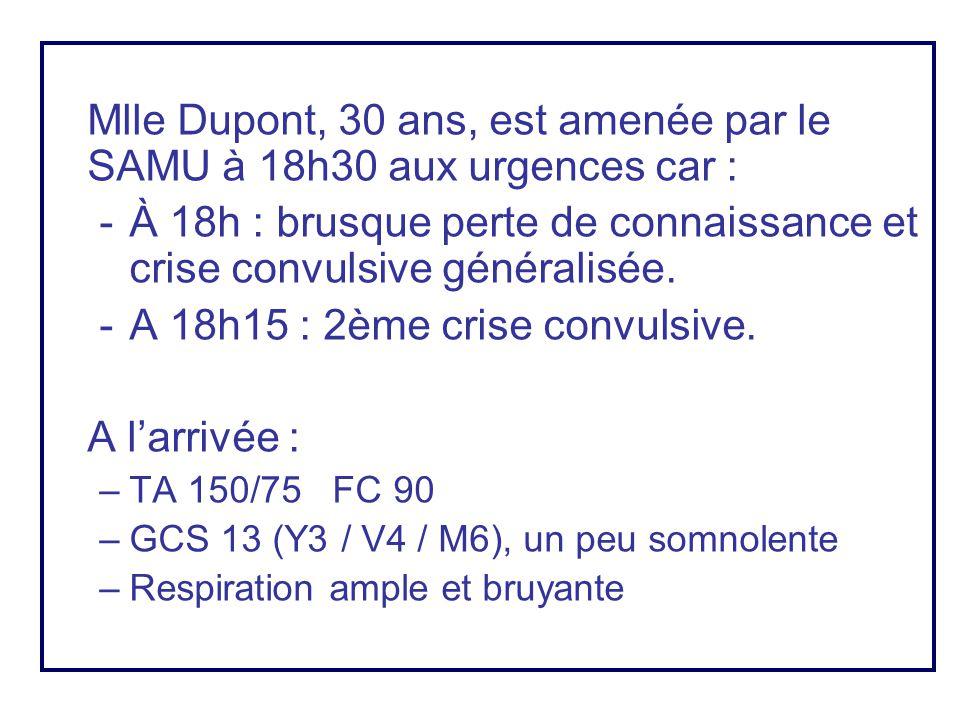 Mlle Dupont, 30 ans, est amenée par le SAMU à 18h30 aux urgences car :
