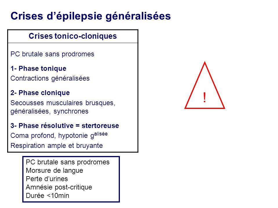 Crises d'épilepsie généralisées