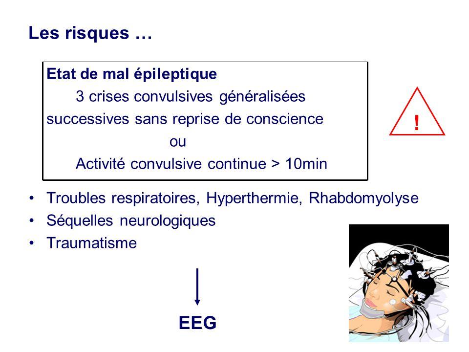 ! Les risques … EEG Etat de mal épileptique