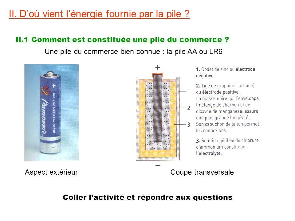 II. D'où vient l'énergie fournie par la pile