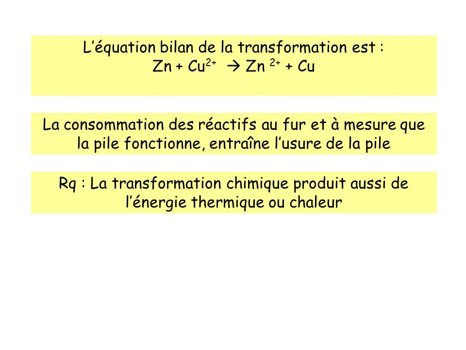 L'équation bilan de la transformation est :