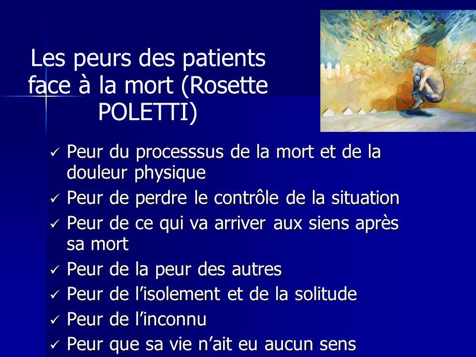 Les peurs des patients face à la mort (Rosette POLETTI)