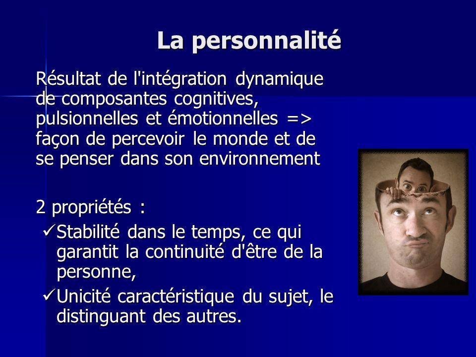 La personnalité