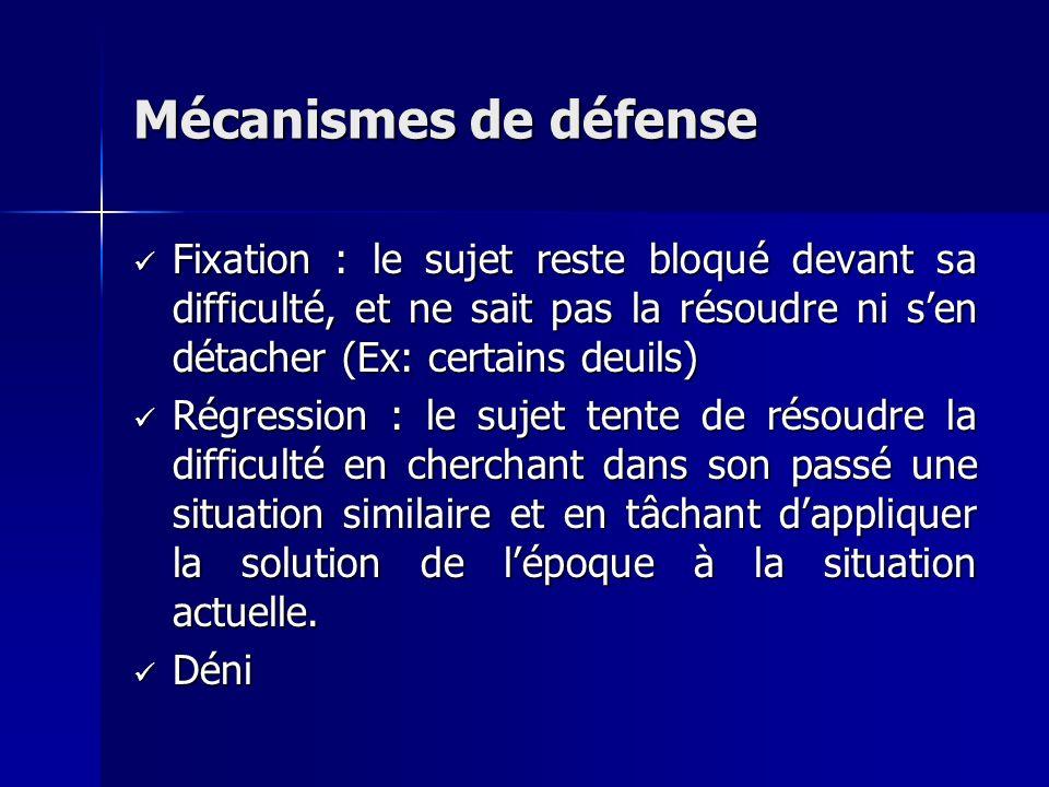 Mécanismes de défense Fixation : le sujet reste bloqué devant sa difficulté, et ne sait pas la résoudre ni s'en détacher (Ex: certains deuils)