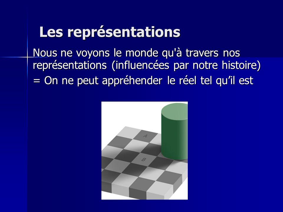 Les représentations Nous ne voyons le monde qu à travers nos représentations (influencées par notre histoire)
