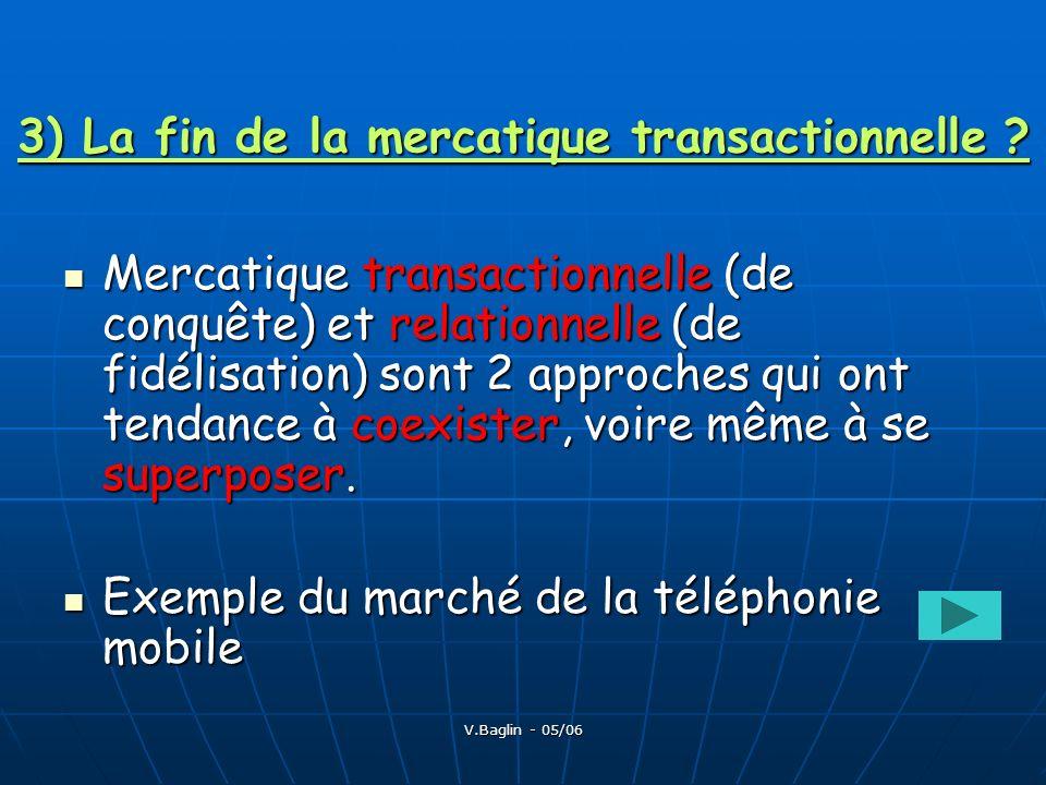 3) La fin de la mercatique transactionnelle