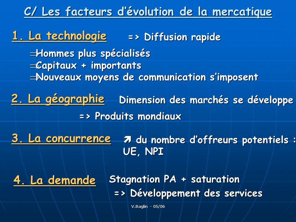 C/ Les facteurs d'évolution de la mercatique