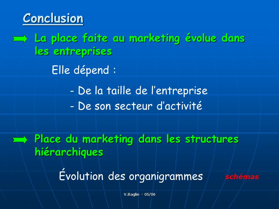 Conclusion La place faite au marketing évolue dans les entreprises