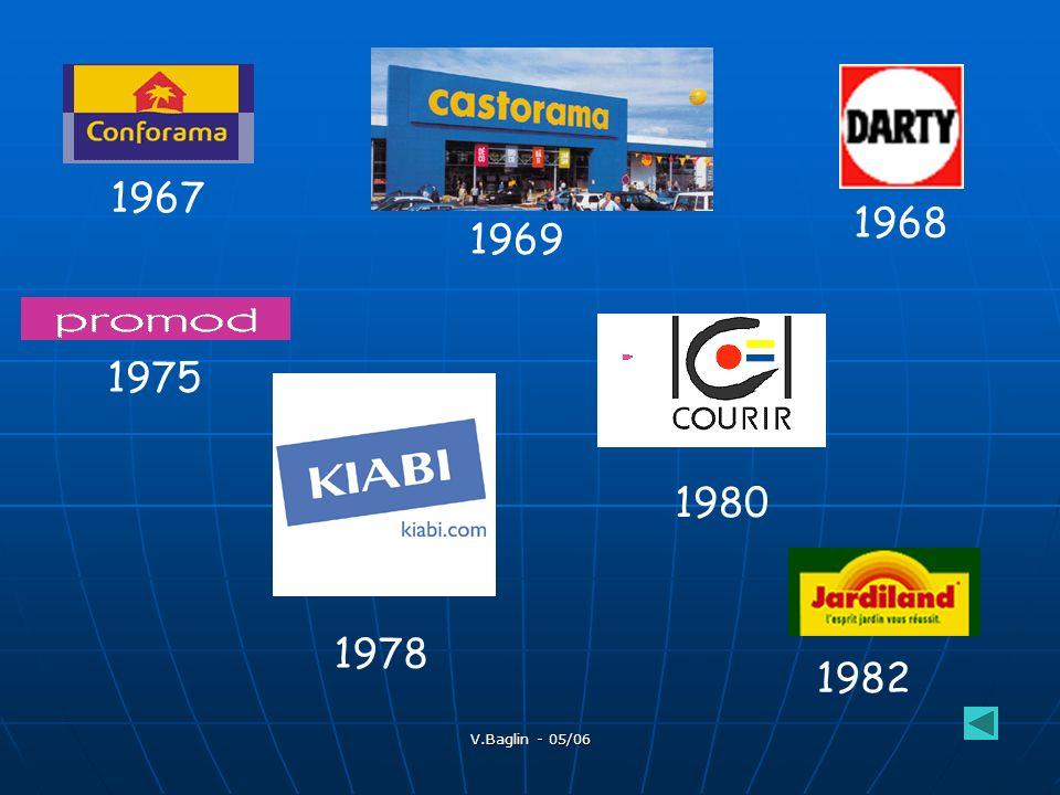 1969 1967 1968 1975 1980 1978 1982 V.Baglin - 05/06