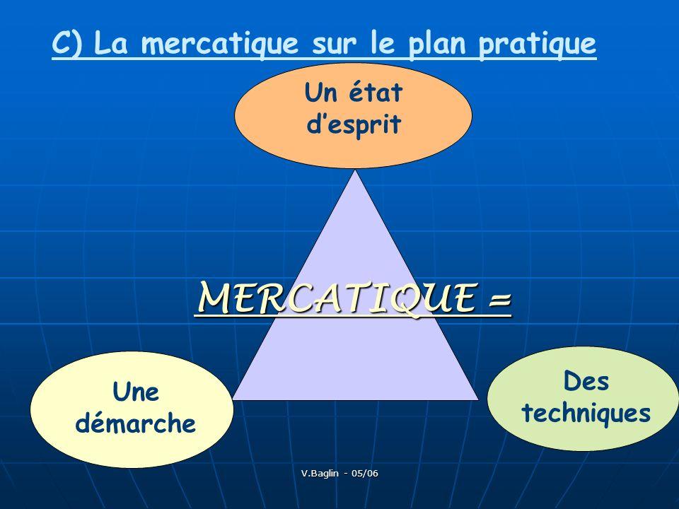 C) La mercatique sur le plan pratique