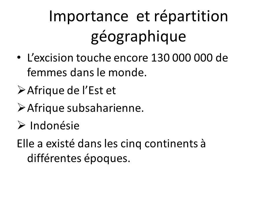 Importance et répartition géographique