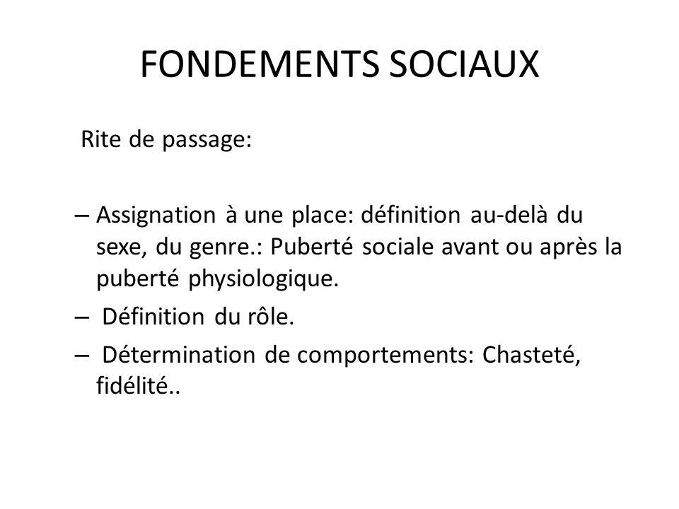 FONDEMENTS SOCIAUX Rite de passage: