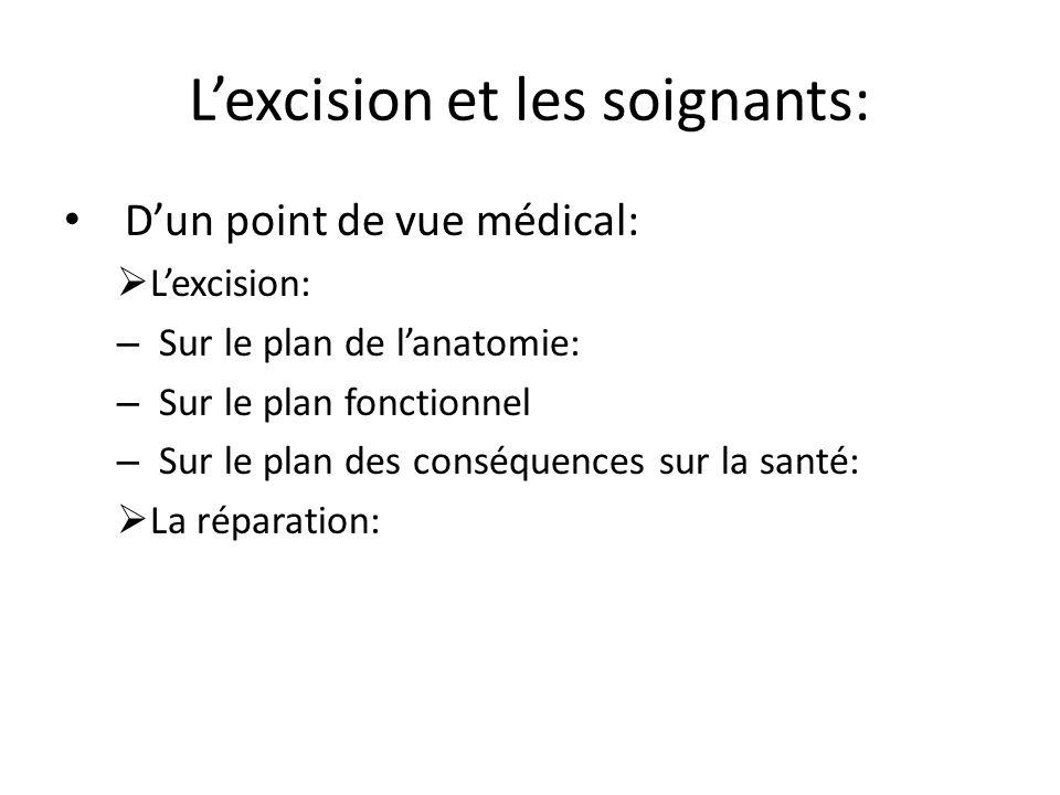 L'excision et les soignants: