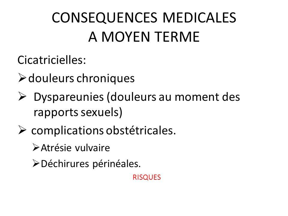 CONSEQUENCES MEDICALES A MOYEN TERME