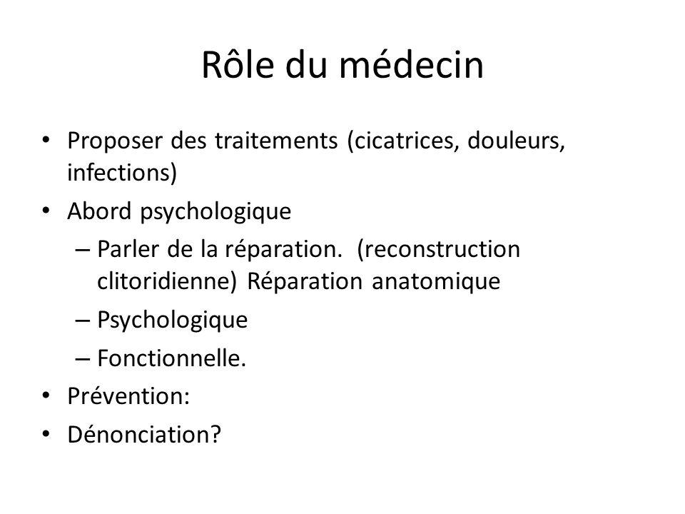 Rôle du médecin Proposer des traitements (cicatrices, douleurs, infections) Abord psychologique.