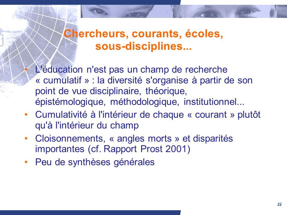 Chercheurs, courants, écoles, sous-disciplines...