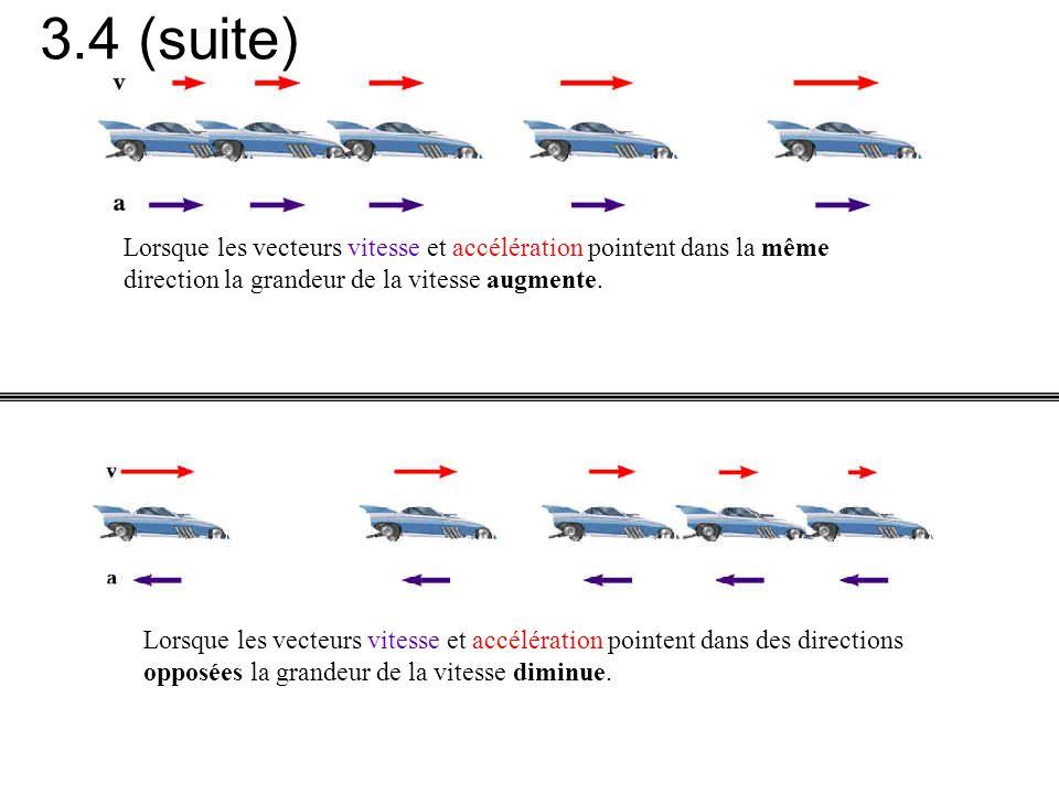 3.4 (suite) Lorsque les vecteurs vitesse et accélération pointent dans la même direction la grandeur de la vitesse augmente.