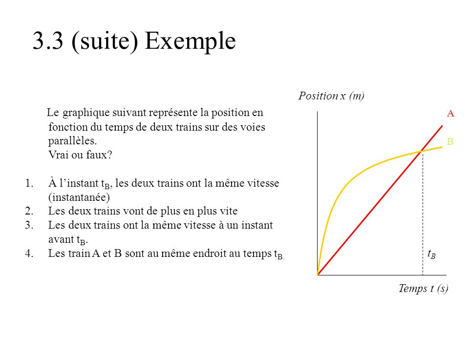 3.3 (suite) Exemple Position x (m) Le graphique suivant représente la position en fonction du temps de deux trains sur des voies parallèles.